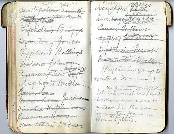 ημερολόγια διάσημων συγγραφέων Mark Twain